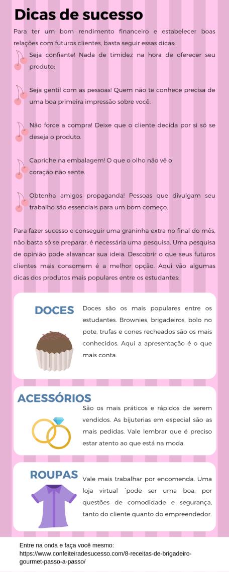 Docinhos- Jenny