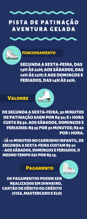 Infográfico- Ester